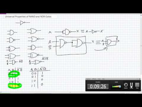 Universal Properties of NOR and NAND Gates