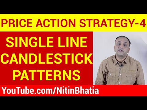 Single Line Candlestick Patterns - Price Action Strategy | Part 4 (HINDI)