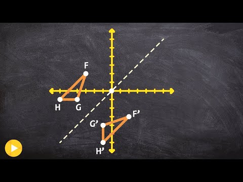 How to reflect a triangle over the y=x line
