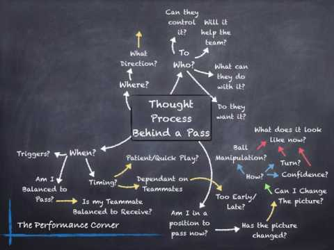 Thought Process Behind a Pass - Decision Making!