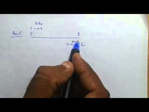 Solution to test-6 Time,Distance(10-1)