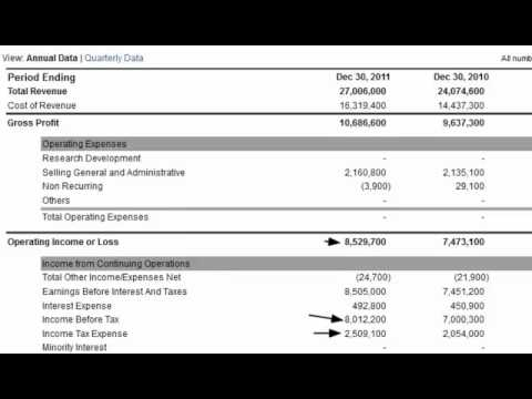 Tax Expense on the Income Statement