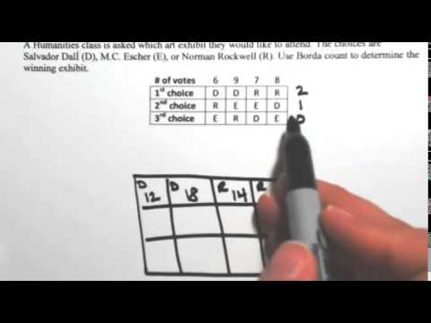 Borda Count Method