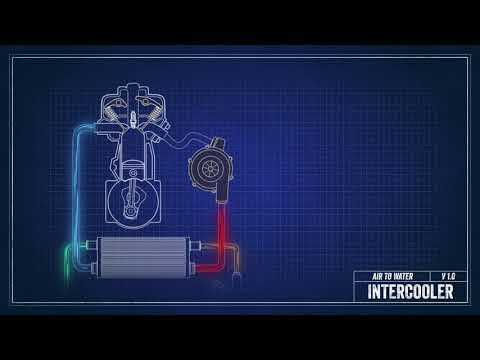 Inner Coolers | Hot Rod Garage Tech Tips (Ep. 58)