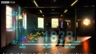 Les 200 pays, 200 ans et 4 minutes de Hans Rosling - La joie des stats