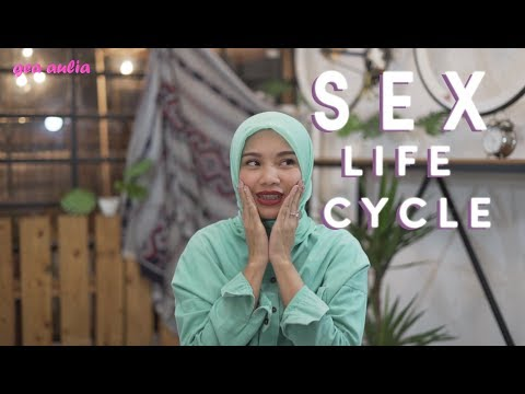 Xxx Mp4 Sex Life Cycle 3gp Sex