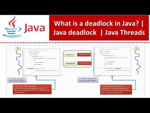 Java Tutorial: Java deadlock | deadlock in java