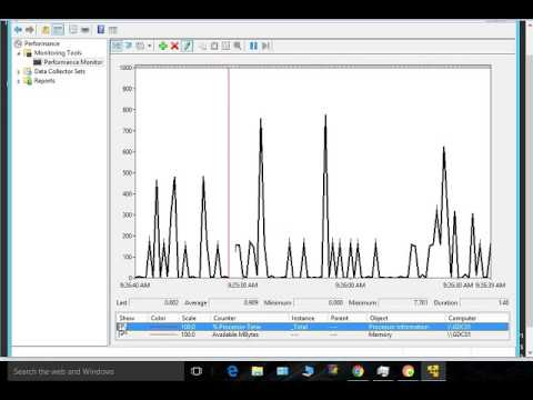 Perfmon Basics and configuring Performance Data Collection in Windows  Server 2012 R2