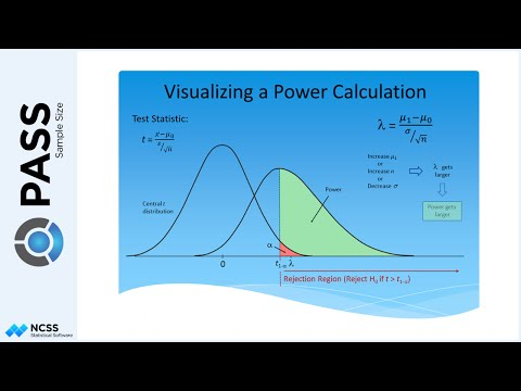 Visualizing a Power Calculation