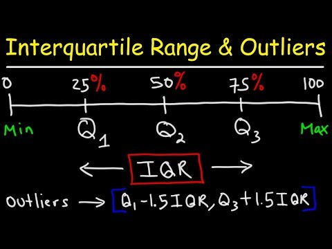 How To Find The Interquartile Range & any Outliers - Descriptive Statistics