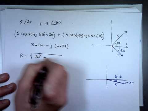 Complex Numbers – Polar Coordinates