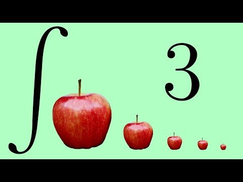 Calculus 2: The Only Way to Integrate Is by Guessing!