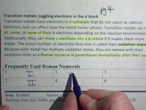 Transition Metals Oxidation States
