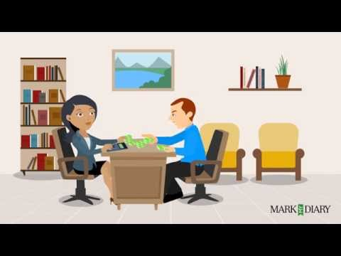 MarkMyDiary Appointment Manager - Manage your Customer Appointments with SMS reminders