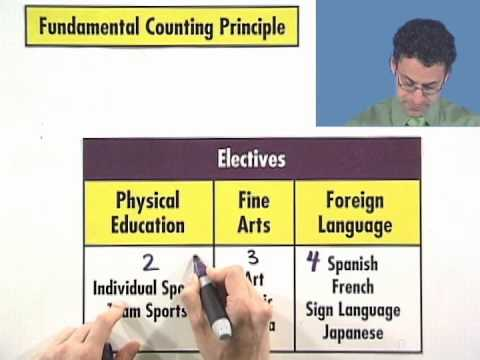 Thinkwell's College Algebra: Using the Fundamental Counting Principle