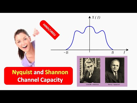 Nyquist and Shannon Channel Capacity in HINDI