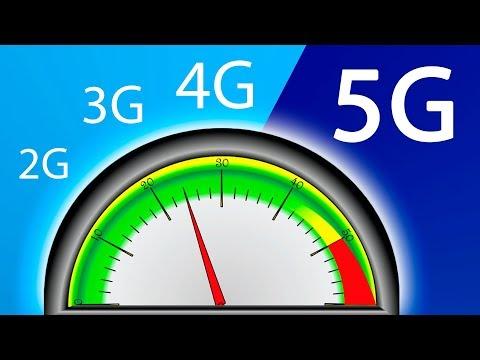 Xxx Mp4 3G 4G Y 5G TODO Lo Que Tienes Que Saber 3gp Sex
