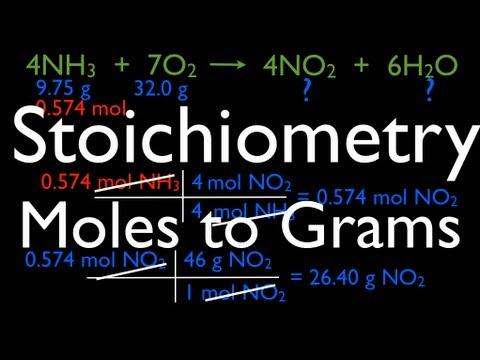 Stoichiometry: Moles to Grams