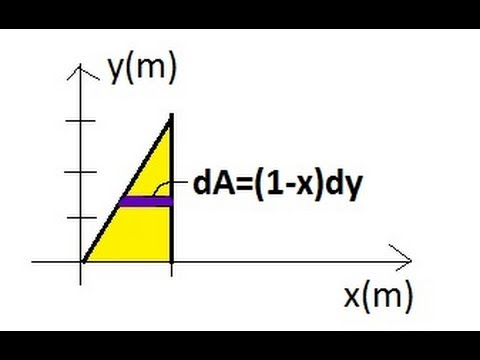 Physics - Mechanics: Finding the Center of Mass (4 of 4) Triangle