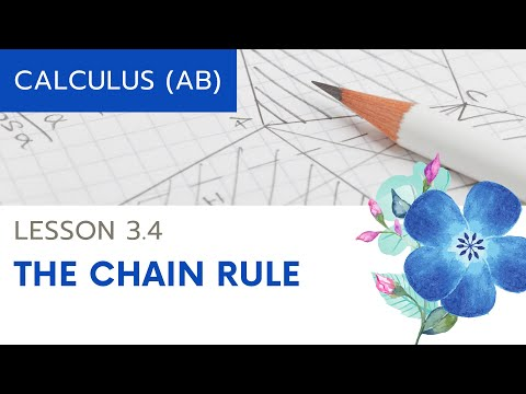 Calculus AB Lesson 3.5 The Chain Rule