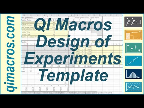 How to Perform Design of Experiments in a DOE Template in Excel