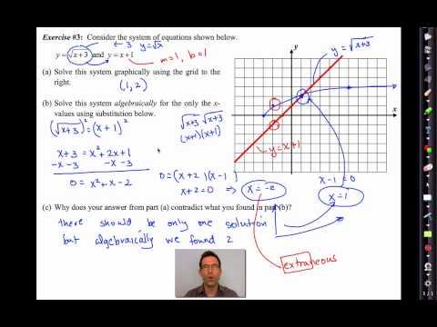 Common Core Algebra II.Unit 8.Lesson 2.Solving Square Root Equations