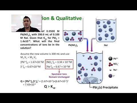 Solubility Equilibria | Precipitation.