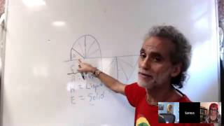 The Elements of the Periodic Table and Natural Science   Part 4 of 4   Santos Bonacci 2017