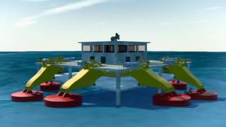Wave Energy - Cna Meccanica