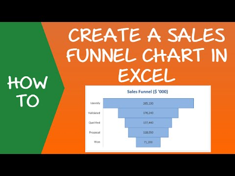 Creating a Sales Funnel Chart in Excel