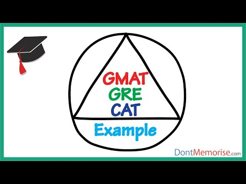 Triangle within a Circle ( GMAT / GRE / CAT / Bank PO / SSC CGL)