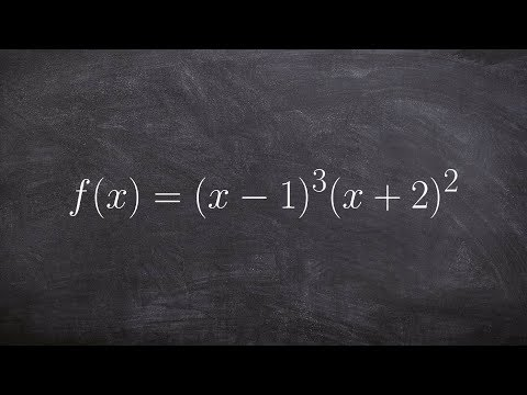 How to Find Zeros, Multiplicity and End Behavior to Graph of a Polynomial