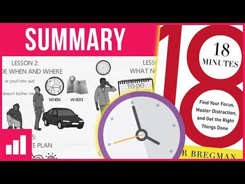 18 Minutes by Peter Bregman ► Time Management Solutions - Animated Book Summary