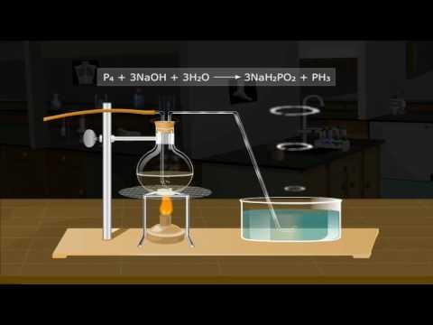 Laboratory Preparation of Phosphine Gas