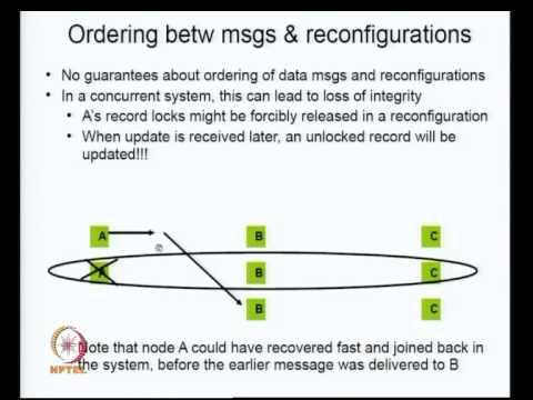 Mod-09 Lec-34 Group Communication problem