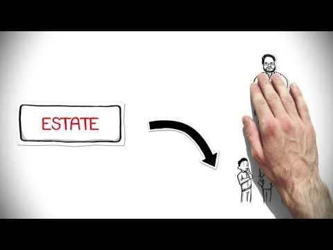 Inheritance Tax Explained
