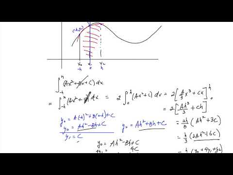 3  Simpon's Rule for Estimation and Examples