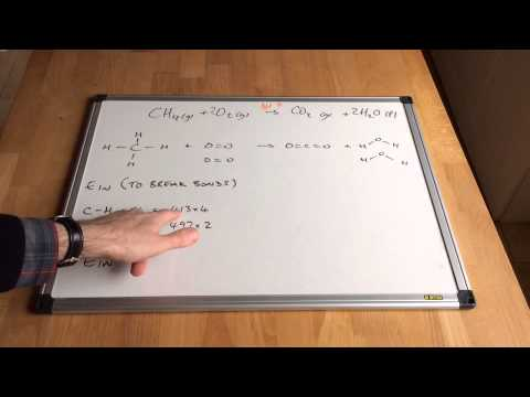 Calculating Enthalpy Changes from Bond Enthalpies