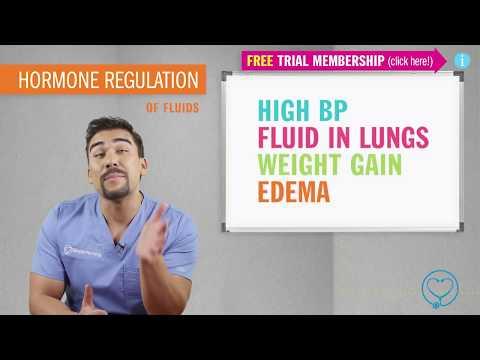 Hormones Regulation of Fluids