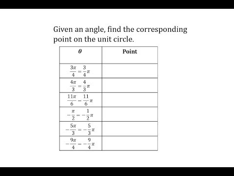 Find Points on the Unit Circle Given Angles in Radians