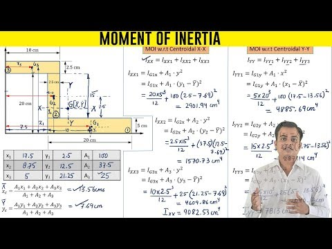 Moment of Inertia of an Z Section