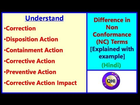 Difference in  Non Conformance (NC) Terms -Explained with example