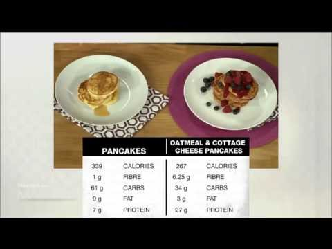 Easy Healthy Meal Swaps to Increase Protein Intake