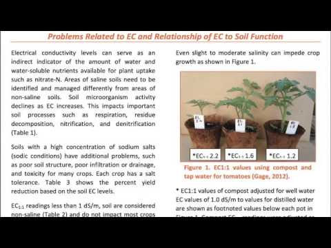 Soil Electrical Conductivity Overview