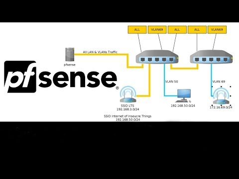 How to Installation and configuration pfsense 2.3.2 in urdu
