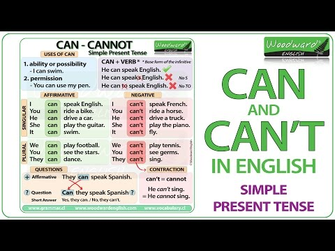 Can Can't Cannot - English Grammar Lesson