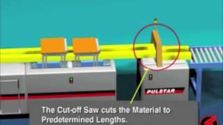 Fiberglass Manufacturing How Fiberglass Is Made
