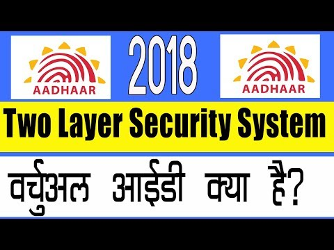 Aadhar Card Two Layer Security System Quick Explained | Virtual ID & Limited KYC (HINDI/URDU)