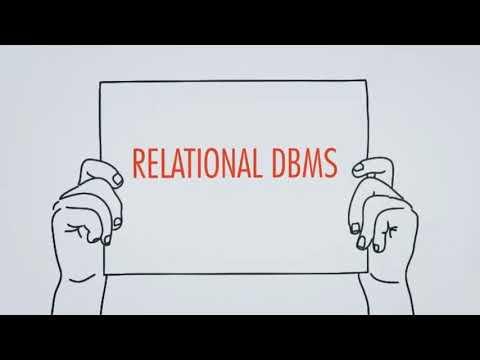 Qué es una base de datos y SQL?