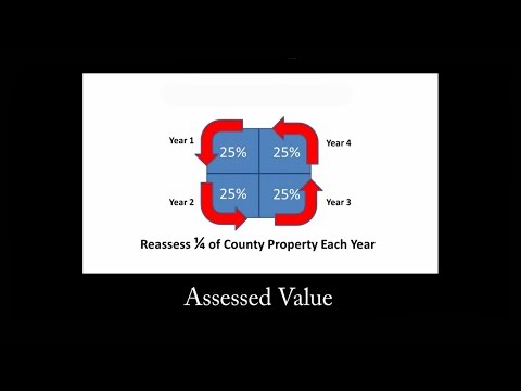 Assessed Value for Property Taxes